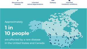 Broadstreet supports the fight against rare diseases